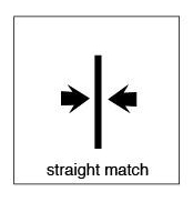 Two arrows facing each other