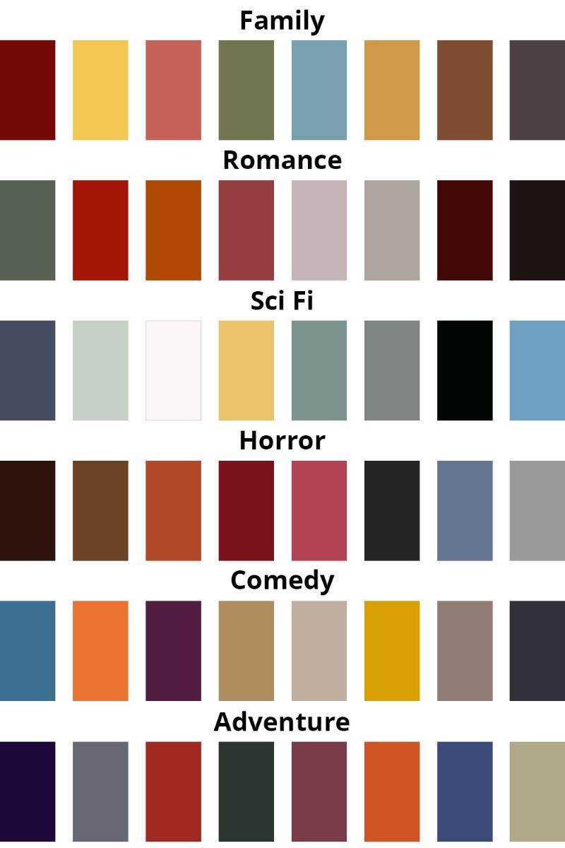 Genre Colour Palettes